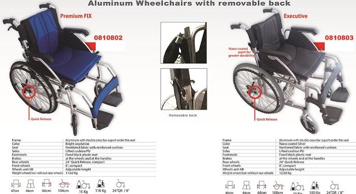Леки рингови инвалидни колички