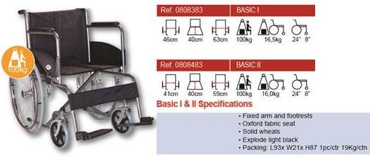 Промоция инвалидна количка за 250лв